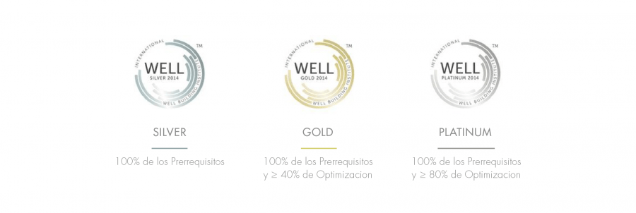 sellos categoria WELL